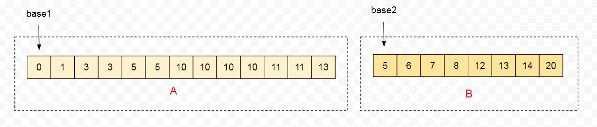 归并排序_1