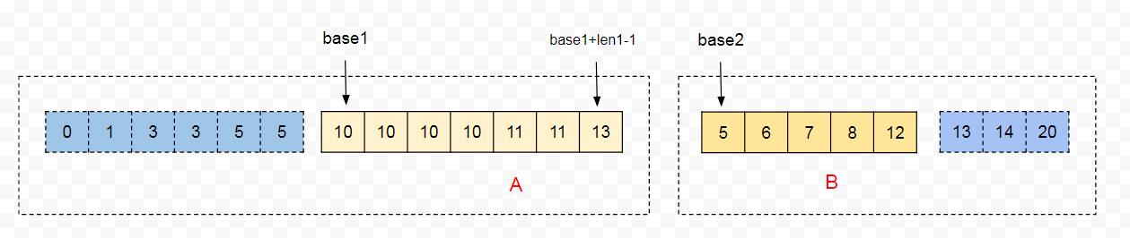 归并排序_2