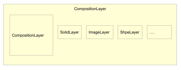 Lottie_CompositionLayer